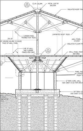 Designing a house foundation